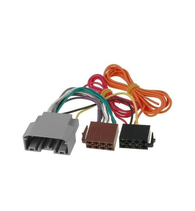 Conector adaptor de la ISO pentru Chrysler, Dodge, Jeep