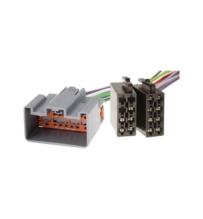 Conector adaptor de la ISO pentru Dacia, Renault, Opel